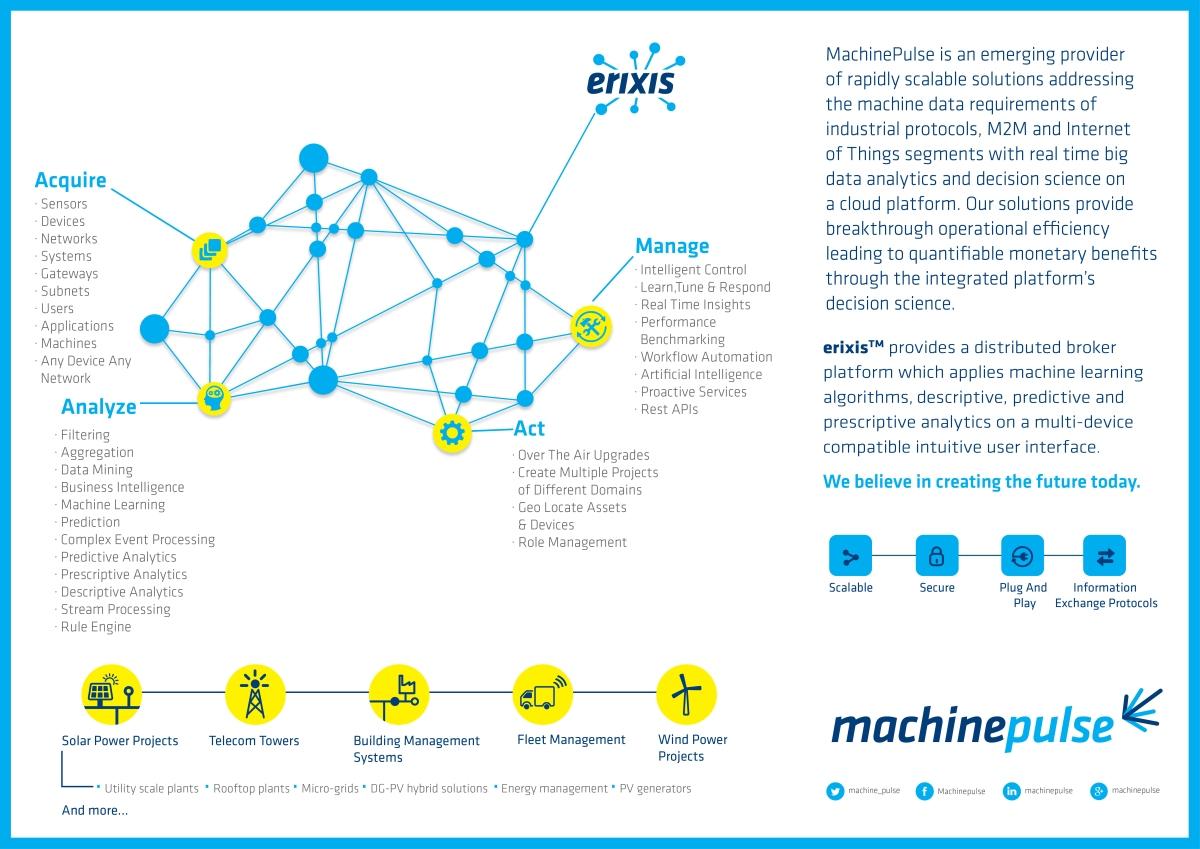 Infographic analysis protocol